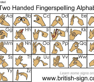Fingerspelling: how to sign the alphabet onto your hand