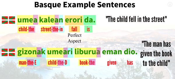 basque sentences